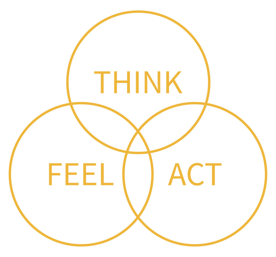 think feel act